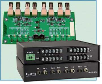 Model 6765 and Model 6766 High Speed Digital Logic Level to Fiber Converters