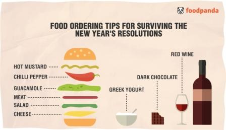 Keeping your New Years Resolution