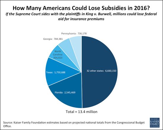 Americans losing subsidies