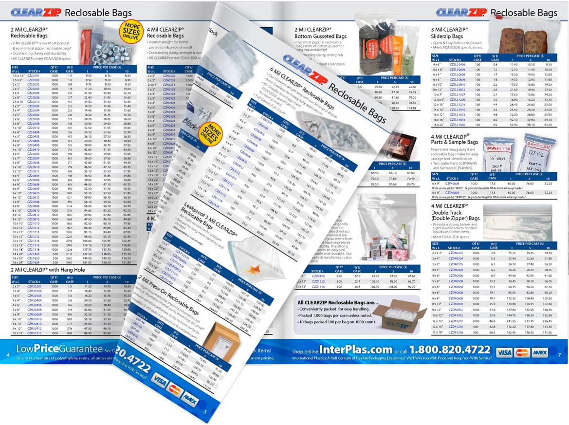 Shopping Enabled Digital Catalog