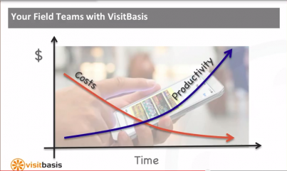 Increase Your Field Reps Productivity and Reduce Costs with VisitBasis