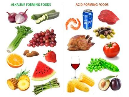 balance-your-ph-with-this-great-list-of-alkaline-a