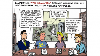 """Does """"Yes Mean Yes"""" or """"No Mean No"""" or What?"""