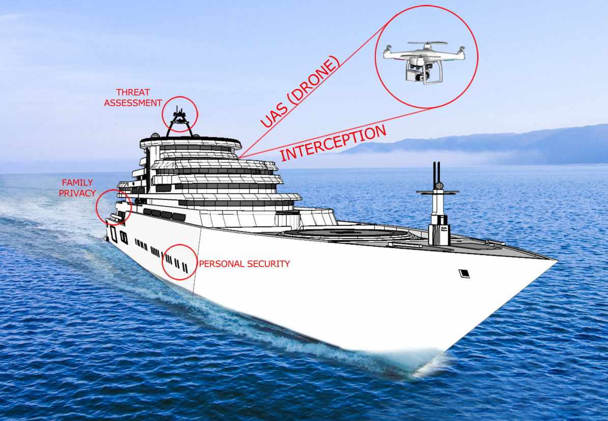 uav drones australia with 12473739 Superyachts And Luxury Yachts To Get Anti Drone Systems on Drone Flying And Photography Tips For Beginners besides 2 additionally Bebop2 further Watch further MAACS Multihull Air  hibious Carrier Small 609814044.