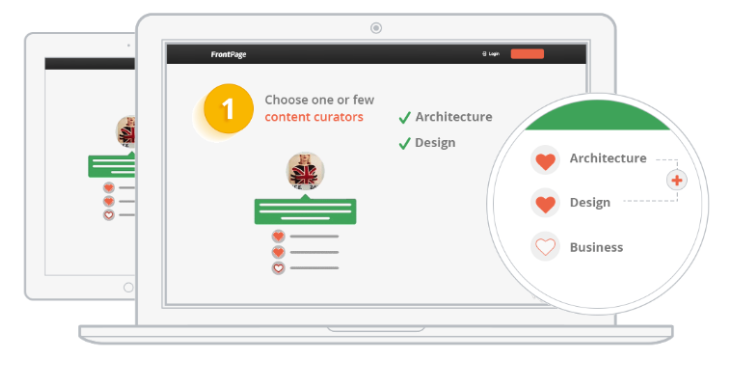 FrontPageit transforms content curation