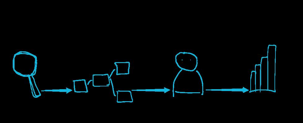 Enterprise Database Portal & SQL Client