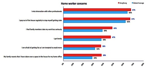 home workers concern