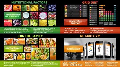 Nutrition Factors Grid Diet