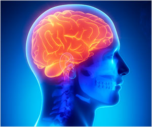 Chiropractor In Panama City Fl Now Offers Chiropractic Neurology