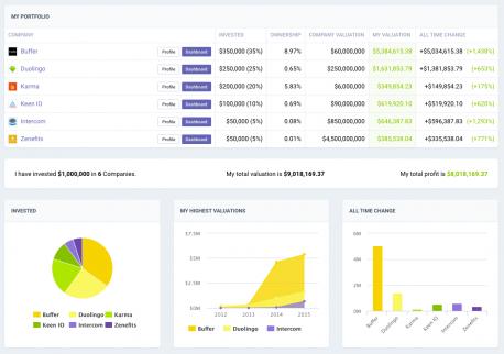 Angeloop Startup Portfolio Management