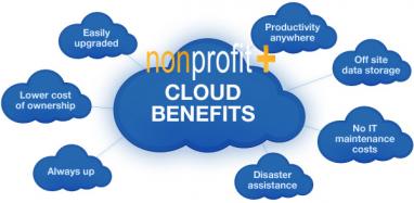 NonProfitPlus Cloud Based NonProfit Accounting Software Suite
