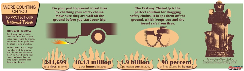 how can we prevent forest fires The fires cleared the landscape for new growth and the regeneration of the forest while the strongest and most fire-resilient trees survived to grow to massive proportions  we think we can.