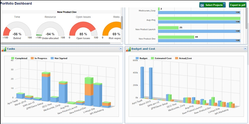 web based project management Project desk is a web based project management software free demo available in our website project desk is a web based project management software.