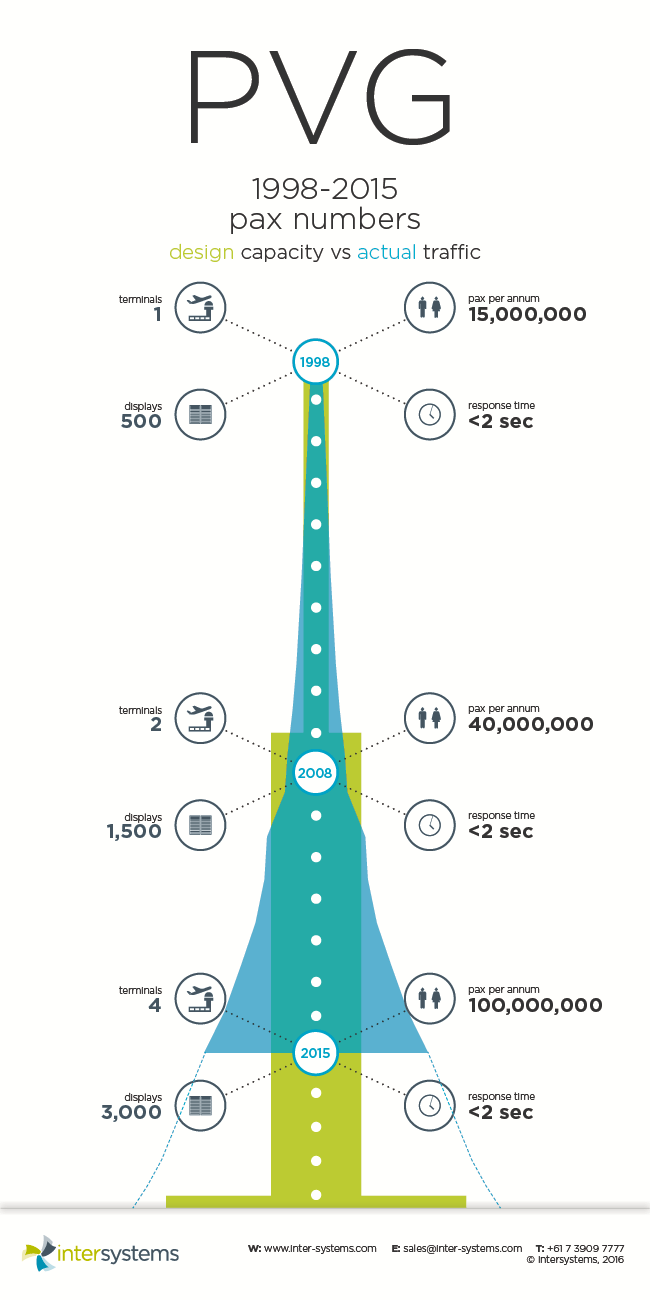 news-pvg-infographic