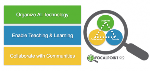 Personalized Learning Platform