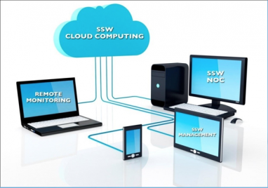 SSW Cloud Computing