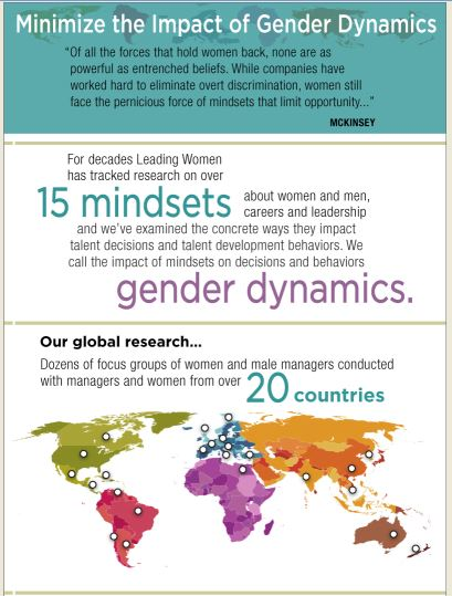 Leading Women's Gender Dynamics Infographic