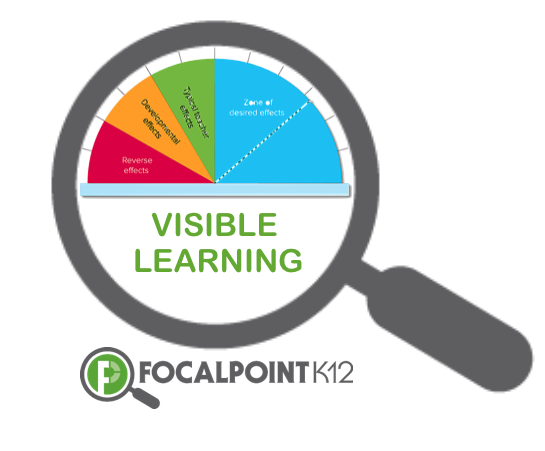 Lens to Visible Learning