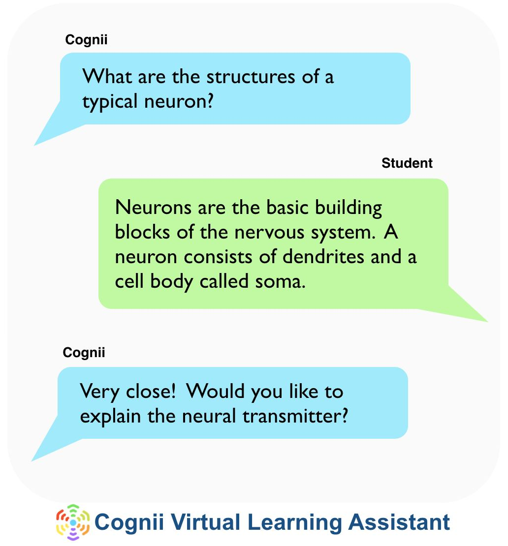 Example of virtual tutoring conversation between cognii and a student