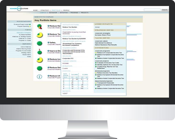RWS Big Data Tool