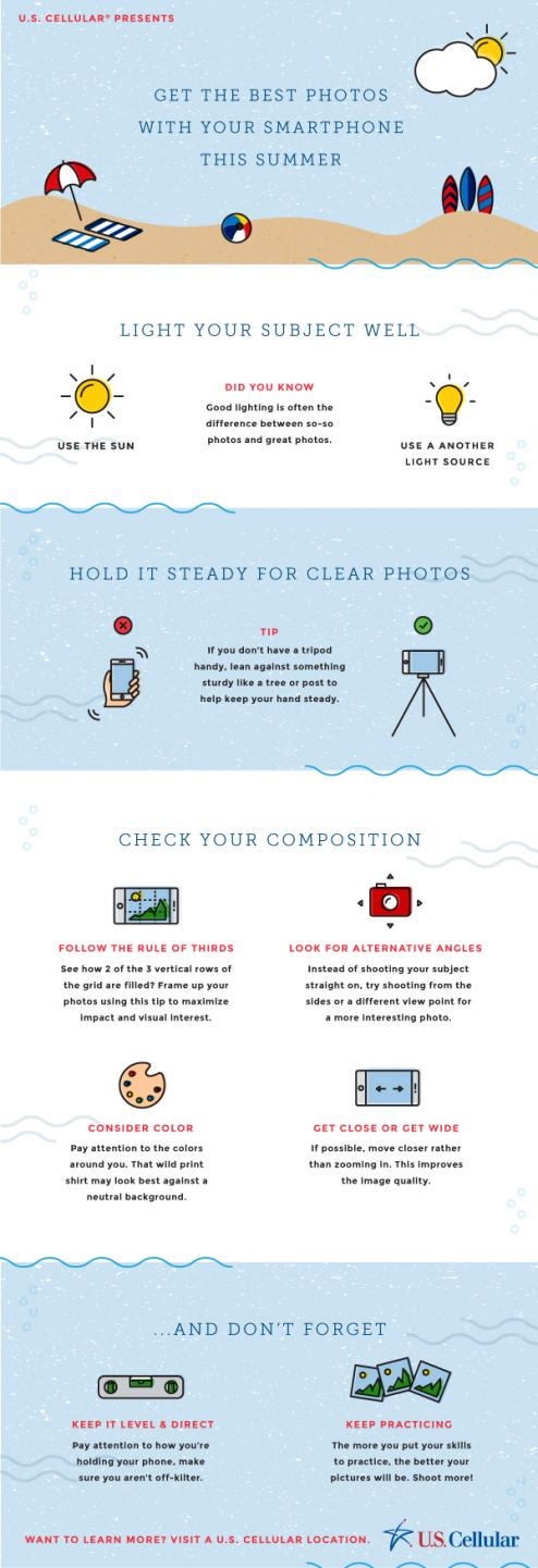 U.S. Cellular Smartphone Camera Tips