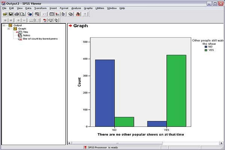"""spss assignment Mth 145 spss assignment instructions: you can work in pairs or groups of 3 for this assignment for each problem, use spss to do the calculations perform the instructions and answer the questions in the """"to be."""
