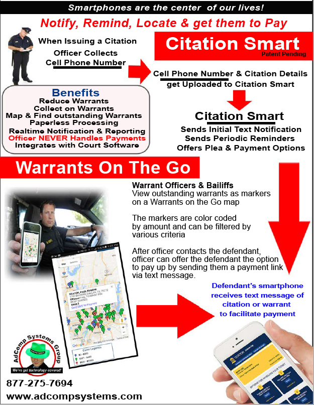 Citation Smart - Reduces Warrants - Increases Payments
