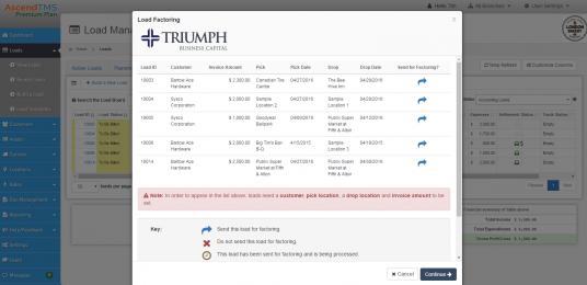 Triumph Business Capital Provides Instant Cash Funding Via AscendTMS