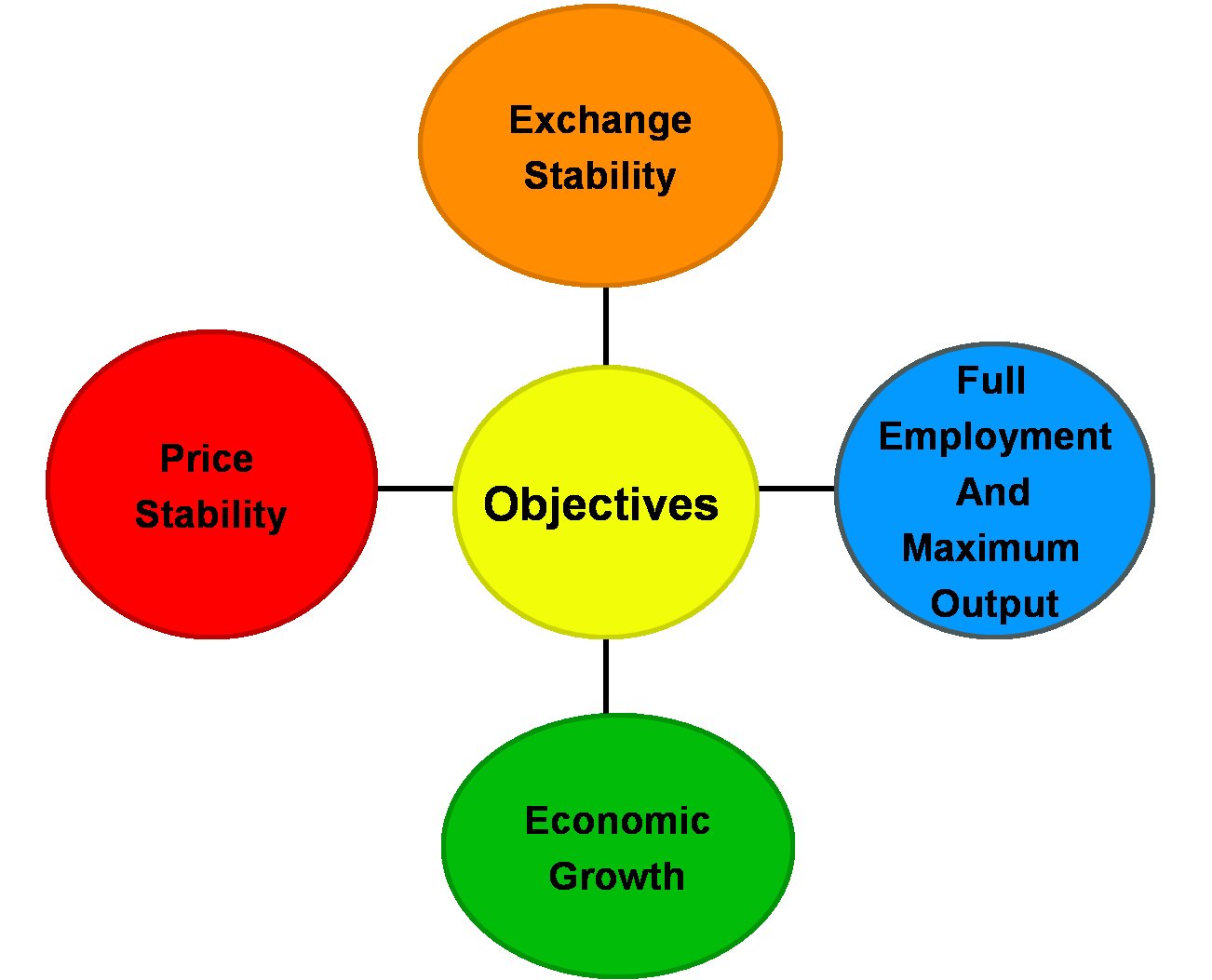 managerial economics assignment help service by economicshelpdesk managerial economics assignment