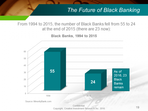 Number BlackBanks 2016