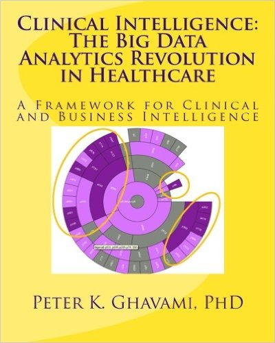 CLINICAL INTELLIGENCE: The Big Data Analytics Revolution In Healthcare