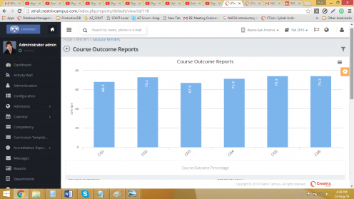 Course outcome results based on assessments