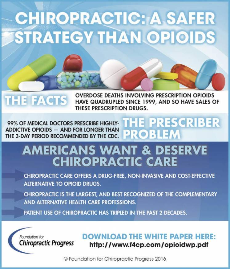 Chiropractic is Safer than Opiods