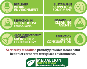 Medallion's Green Cleaning Benefits