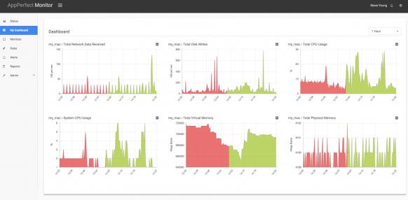 agentless_monitor_dashboard
