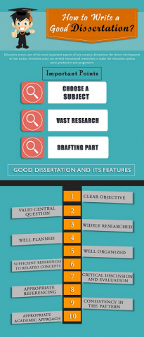 best dissertation service uk Take our dissertation help if you need a-rated dissertation writing services  and  served thousands of students with our best dissertation writing services in uk.