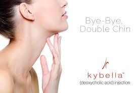 KYBELLA® Liquid Chin Lift