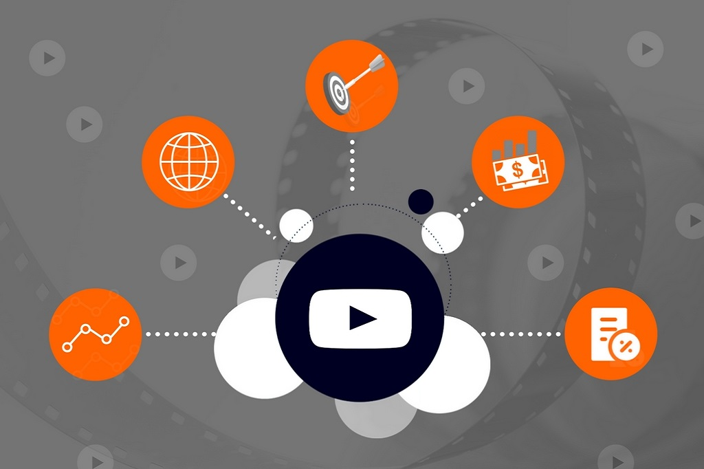 iMOBDEV makes your online business more potent using Video Marketing