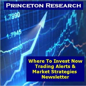 Option trading alert services