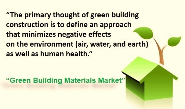 Green Building Materials Market Industry Trends