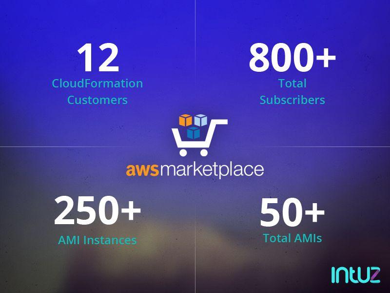awsmarketPlace1