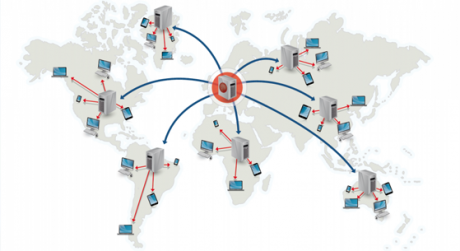 Cloud CDN Services