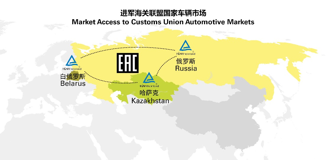 Custom Union Auto Market