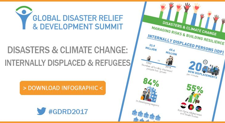 AIDF Infographic - Disasters & Climate Change