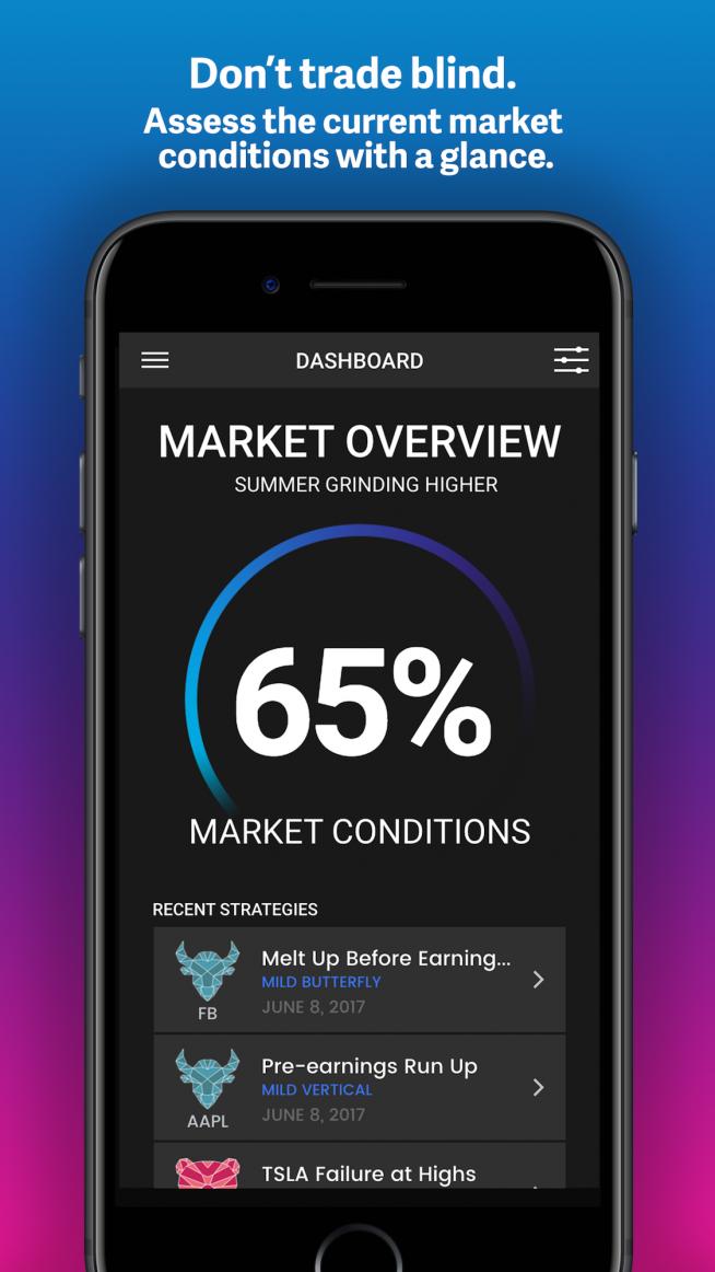 YachtMoney - Market Overview