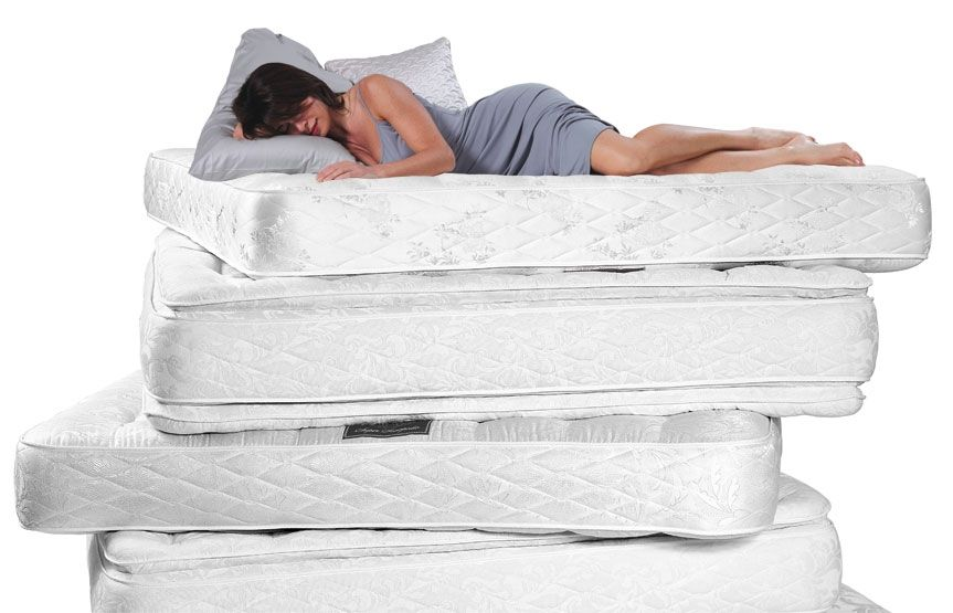 how to choose mattress