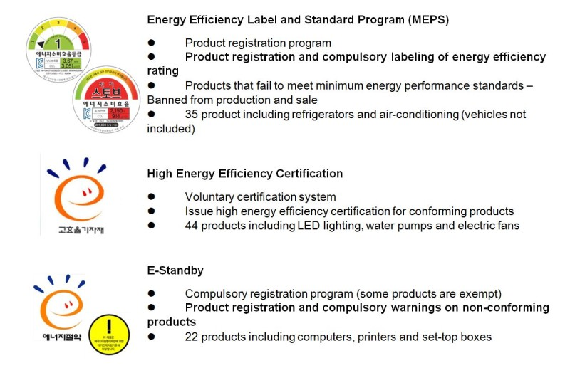 2017_KC_certification