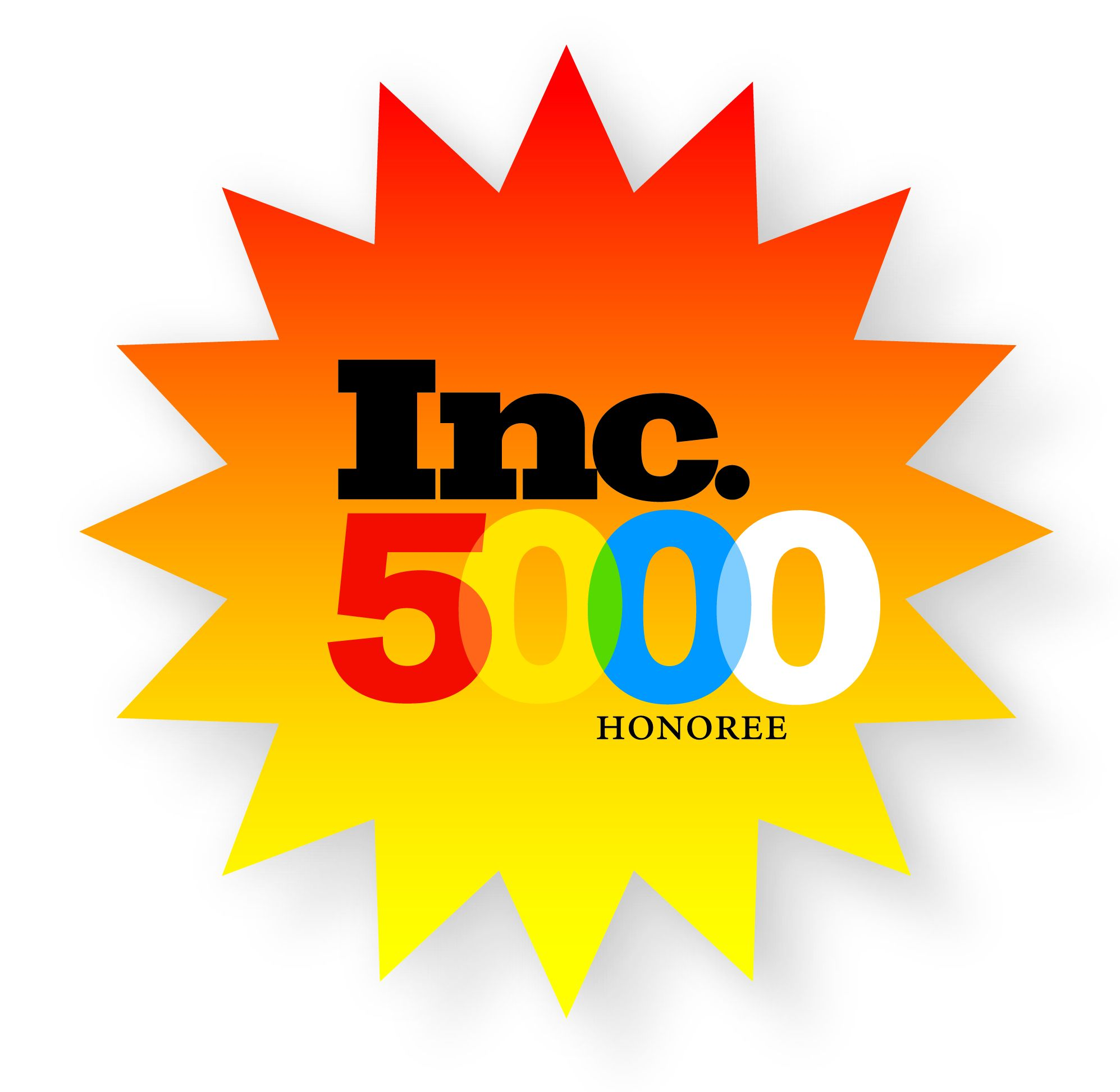 Nickell Rental lands on the honorable Inc 5000 list for the third year in a row.