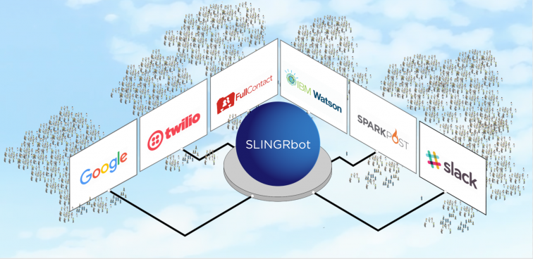 SLINGRbot is Built on SLINGR.io Low-Code Application Platform as a Service