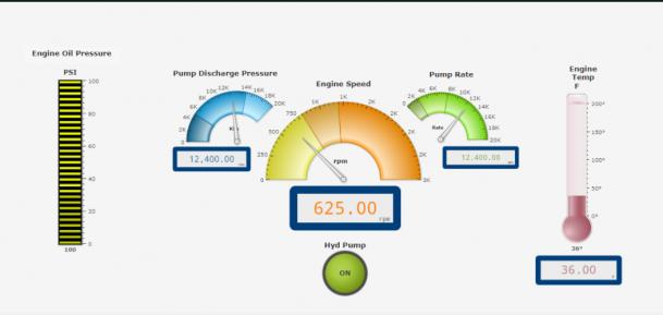 IoT Platform for Off Highway - Vehicle Data System Remote